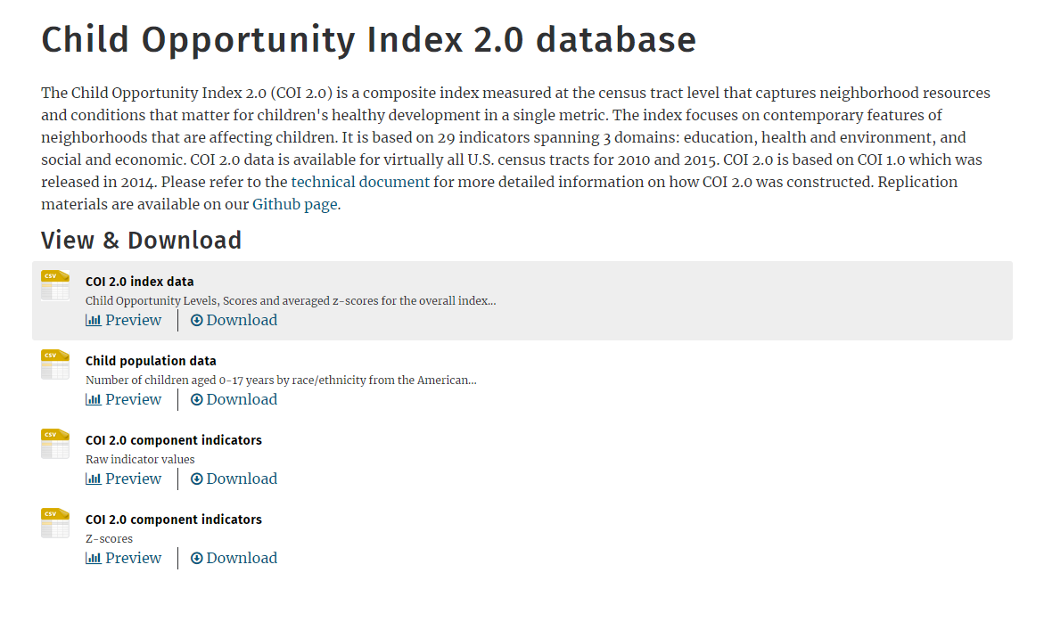 Child Opportunity Index 2.0 Database