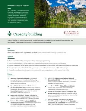 Environment Program Snapshot: Capacity Building